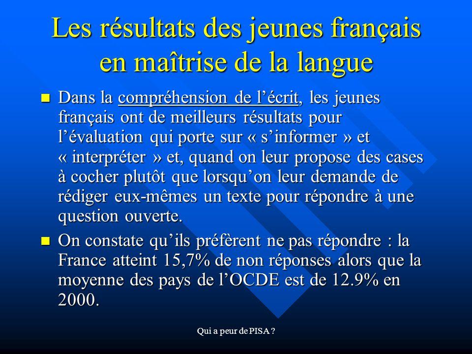 Qui a peur de PISA ? Les résultats des jeunes français en maîtrise de la langue Dans la compréhension de lécrit, les jeunes français ont de meilleurs