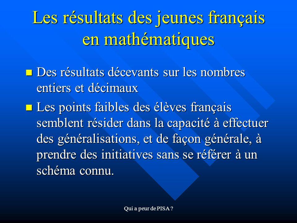 Qui a peur de PISA ? Les résultats des jeunes français en mathématiques Des résultats décevants sur les nombres entiers et décimaux Des résultats déce