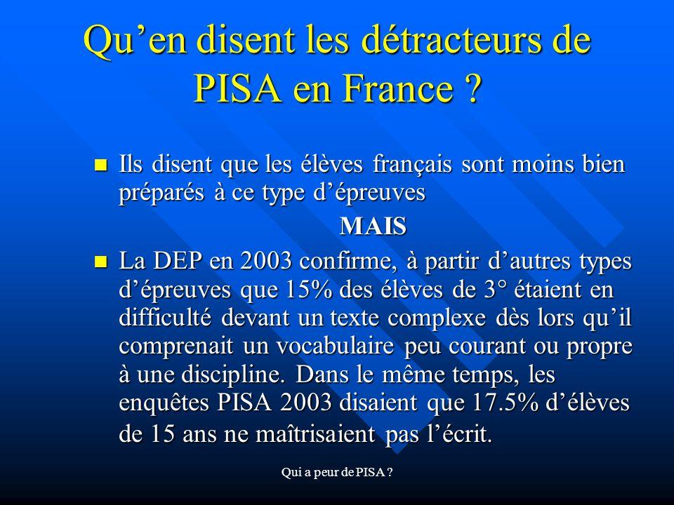 Qui a peur de PISA ? Quen disent les détracteurs de PISA en France ? Ils disent que les élèves français sont moins bien préparés à ce type dépreuves I