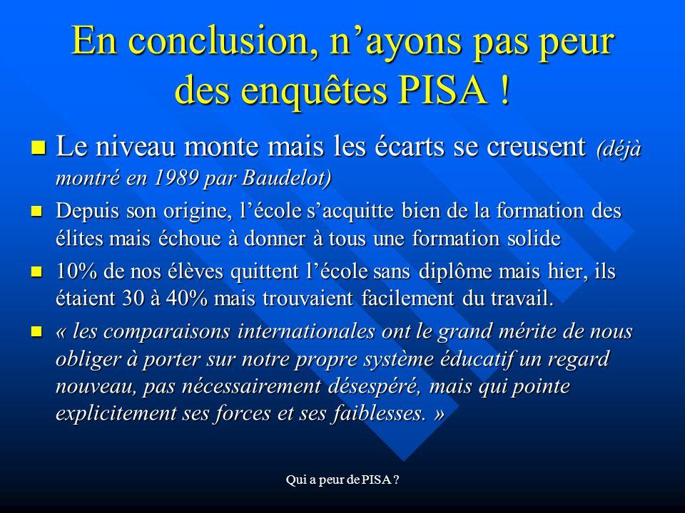 Qui a peur de PISA ? En conclusion, nayons pas peur des enquêtes PISA ! Le niveau monte mais les écarts se creusent (déjà montré en 1989 par Baudelot)