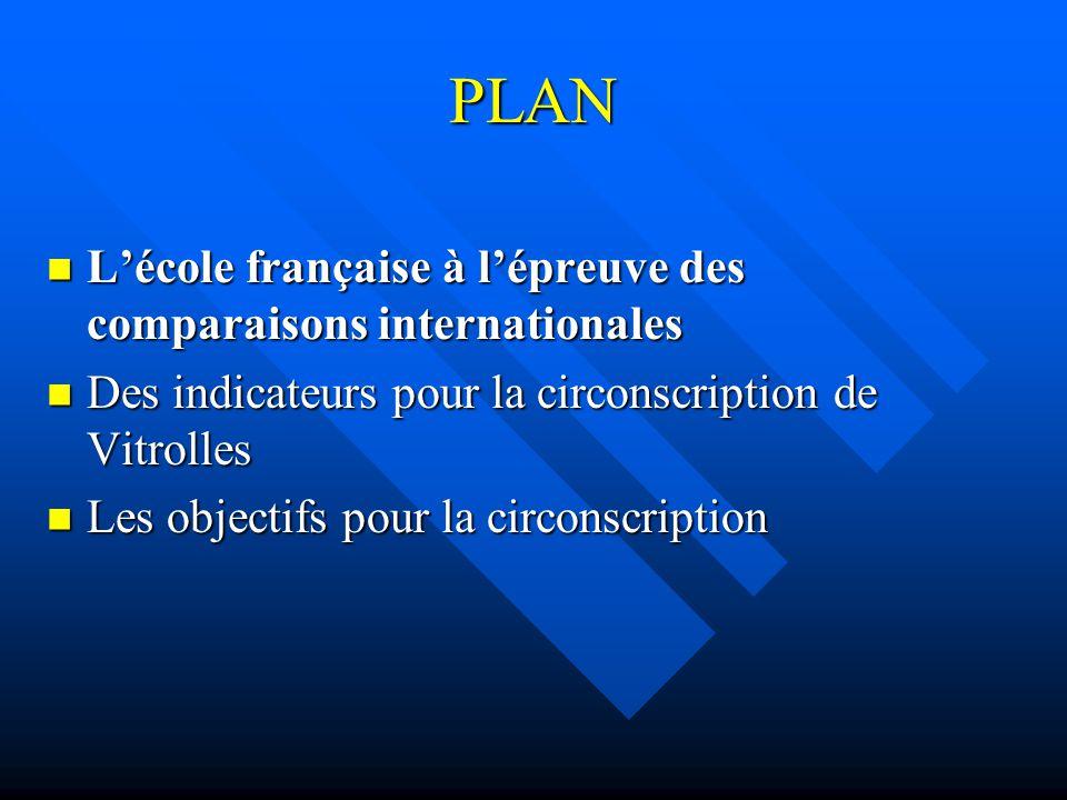 PLAN Lécole française à lépreuve des comparaisons internationales Lécole française à lépreuve des comparaisons internationales Des indicateurs pour la