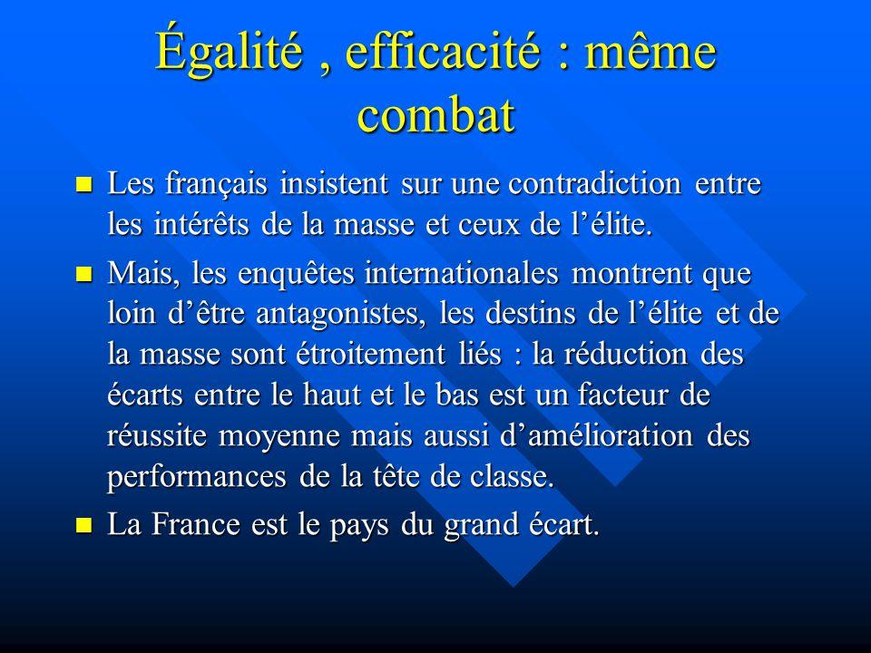 Égalité, efficacité : même combat Les français insistent sur une contradiction entre les intérêts de la masse et ceux de lélite. Les français insisten