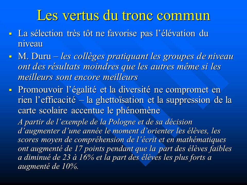 Les vertus du tronc commun La sélection très tôt ne favorise pas lélévation du niveau La sélection très tôt ne favorise pas lélévation du niveau M. Du