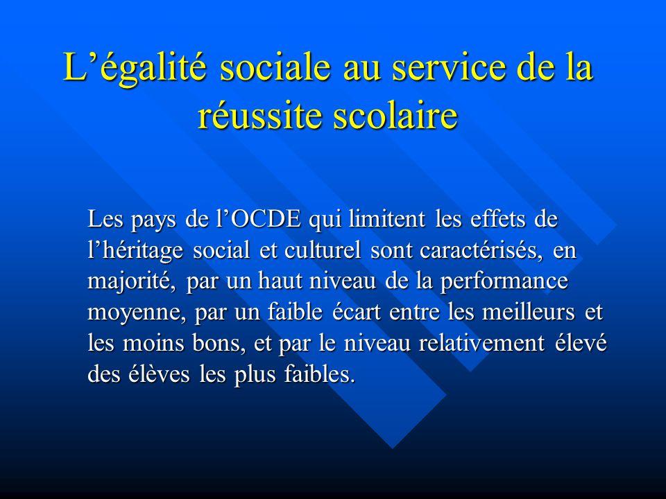 Légalité sociale au service de la réussite scolaire Les pays de lOCDE qui limitent les effets de lhéritage social et culturel sont caractérisés, en ma