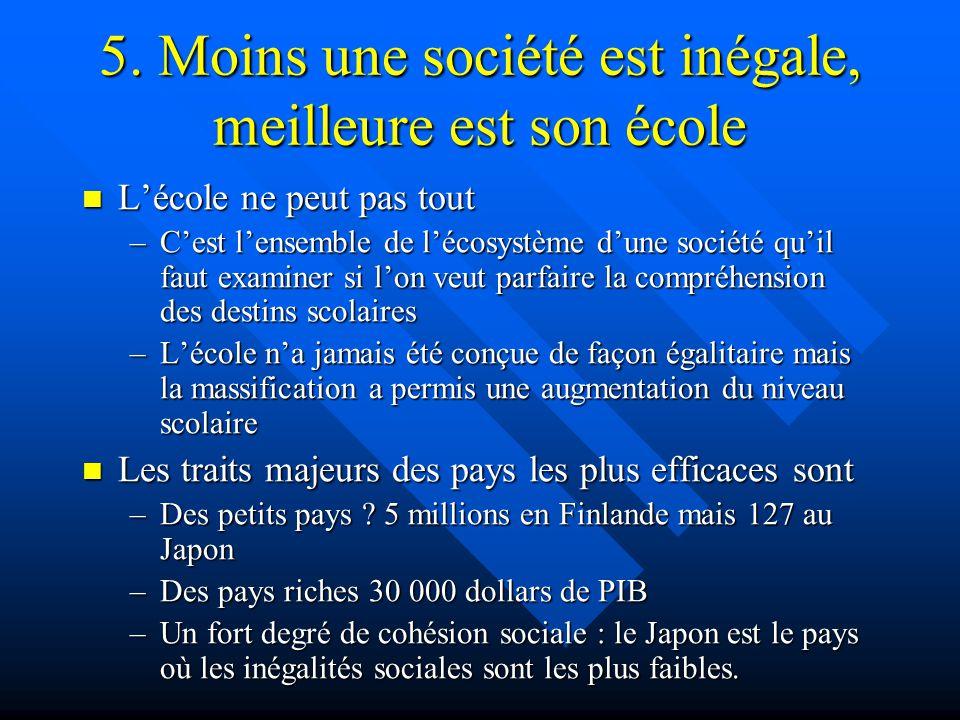 5. Moins une société est inégale, meilleure est son école Lécole ne peut pas tout Lécole ne peut pas tout –Cest lensemble de lécosystème dune société