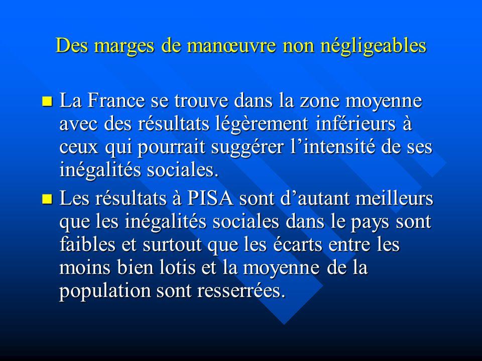 Des marges de manœuvre non négligeables La France se trouve dans la zone moyenne avec des résultats légèrement inférieurs à ceux qui pourrait suggérer