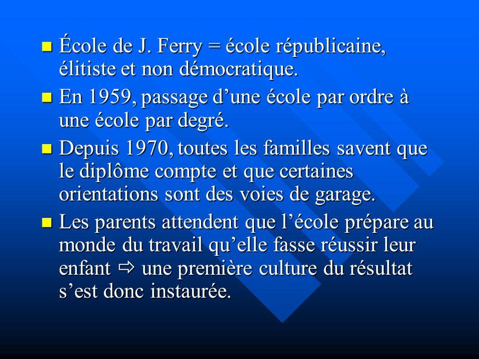 École de J. Ferry = école républicaine, élitiste et non démocratique. École de J. Ferry = école républicaine, élitiste et non démocratique. En 1959, p