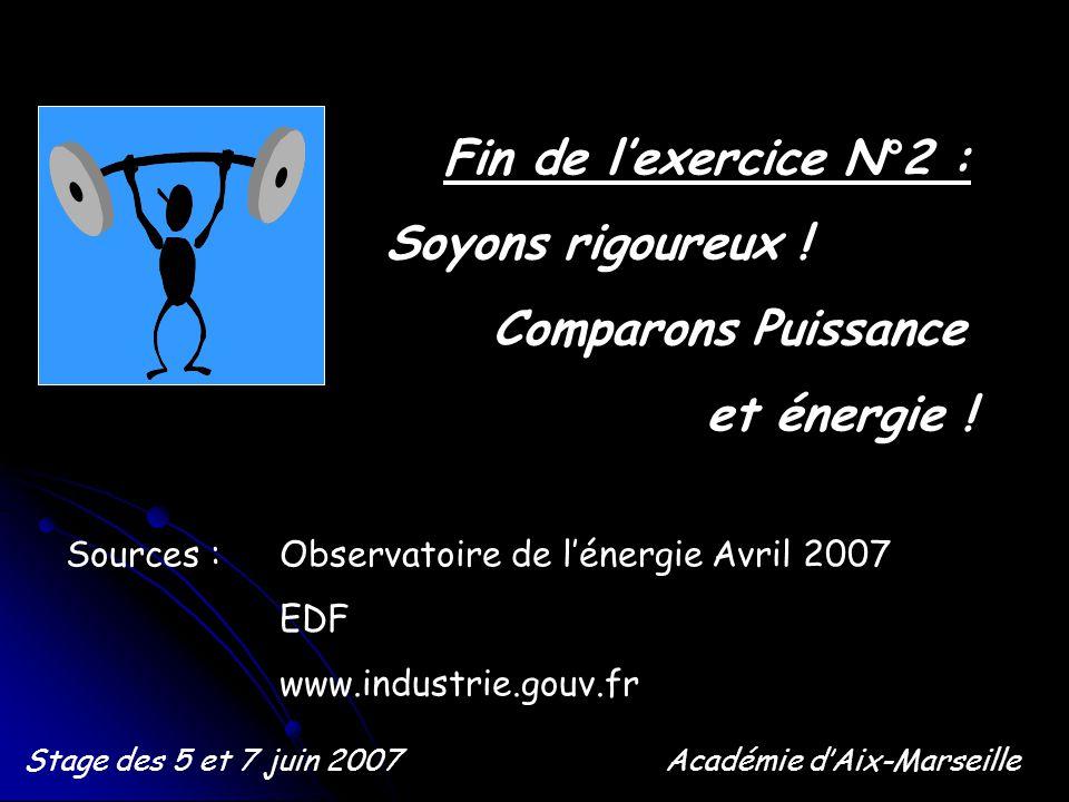 Fin de lexercice N°2 : Soyons rigoureux ! Comparons Puissance et énergie ! Stage des 5 et 7 juin 2007Académie dAix-Marseille Sources : Observatoire de