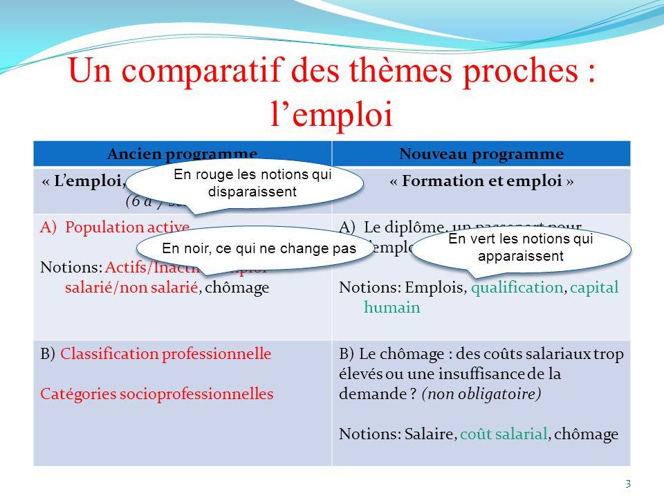 Un comparatif des thèmes proches : lemploi Ancien programmeNouveau programme « Lemploi, une question de société » (6 à 7 semaines) « Formation et empl