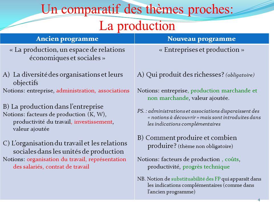 Un comparatif des thèmes proches: La production Ancien programmeNouveau programme « La production, un espace de relations économiques et sociales » A)
