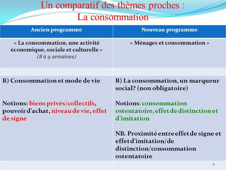 Un comparatif des thèmes proches : La consommation Ancien programmeNouveau programme « La consommation, une activité économique, sociale et culturelle