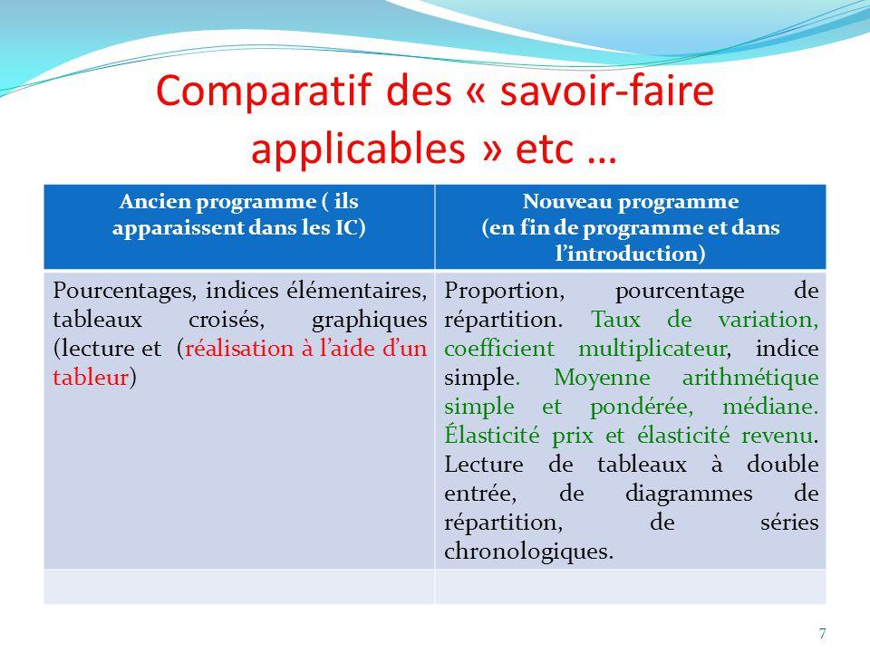 Comparatif des « savoir-faire applicables » etc … Ancien programme ( ils apparaissent dans les IC) Nouveau programme (en fin de programme et dans lint