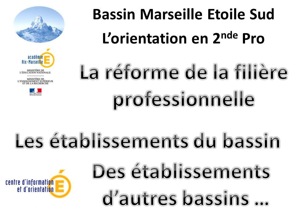 Bassin Marseille Etoile Sud Lorientation en 2 nde Pro