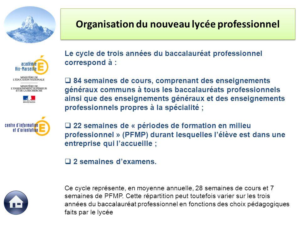 Organisation du nouveau lycée professionnel Le cycle de trois années du baccalauréat professionnel correspond à : 84 semaines de cours, comprenant des