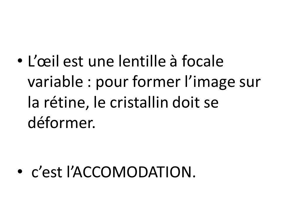 Lœil est une lentille à focale variable : pour former limage sur la rétine, le cristallin doit se déformer. cest lACCOMODATION.