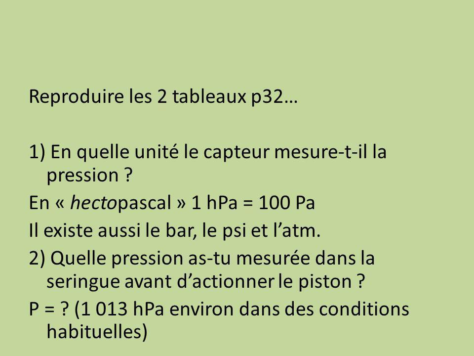 3) Déduis-en la pression atmosphérique dans la salle.