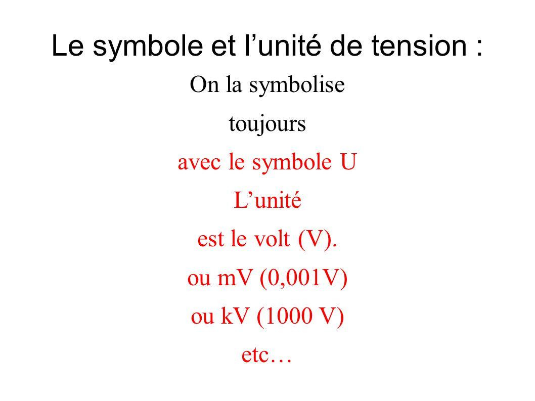 Le symbole et lunité de tension : On la symbolise toujours avec le symbole U Lunité est le volt (V). ou mV (0,001V) ou kV (1000 V) etc…