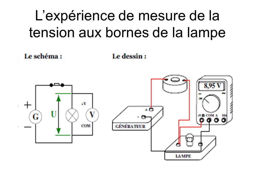 Lexpérience de mesure de la tension aux bornes de la lampe