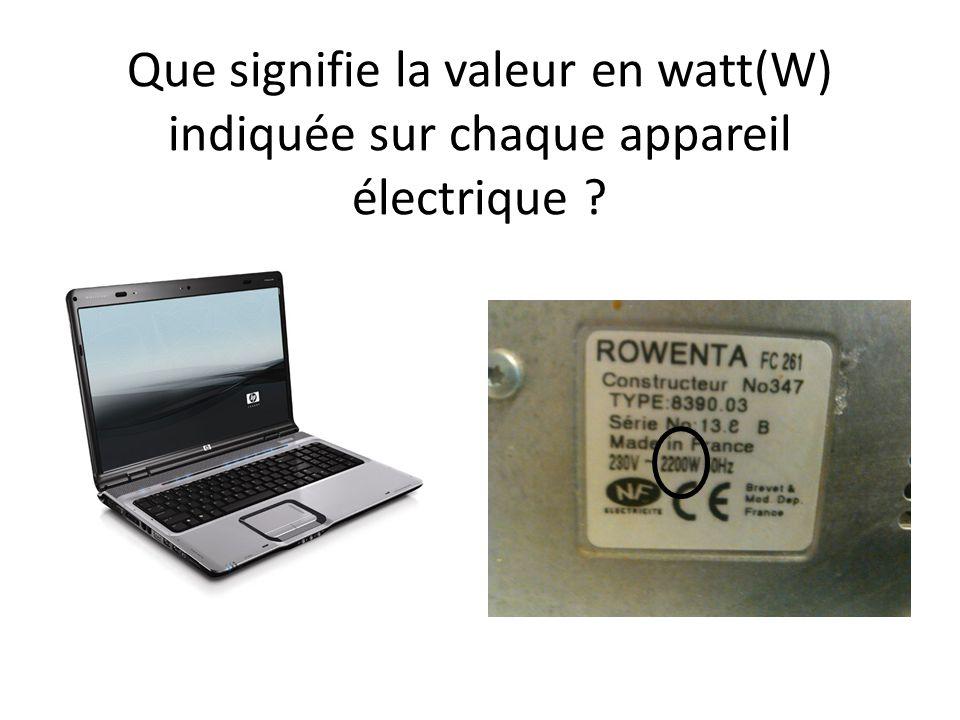 Que signifie la valeur en watt(W) indiquée sur chaque appareil électrique ?