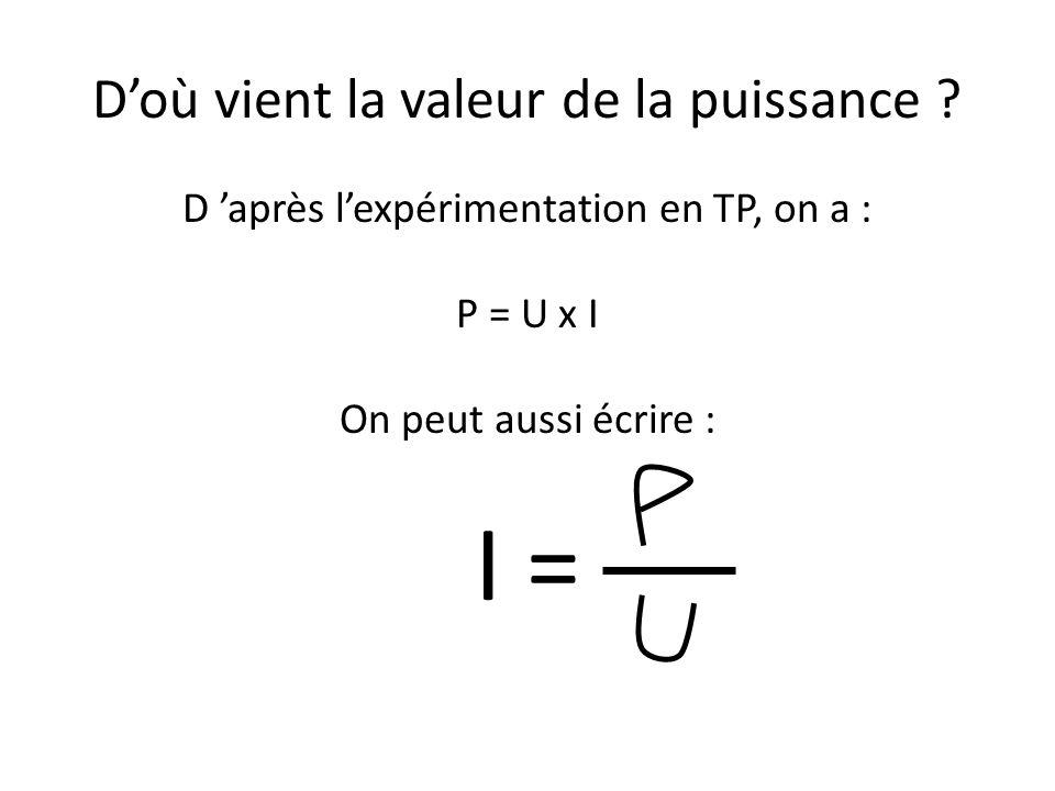Doù vient la valeur de la puissance ? D après lexpérimentation en TP, on a : P = U x I On peut aussi écrire : I =