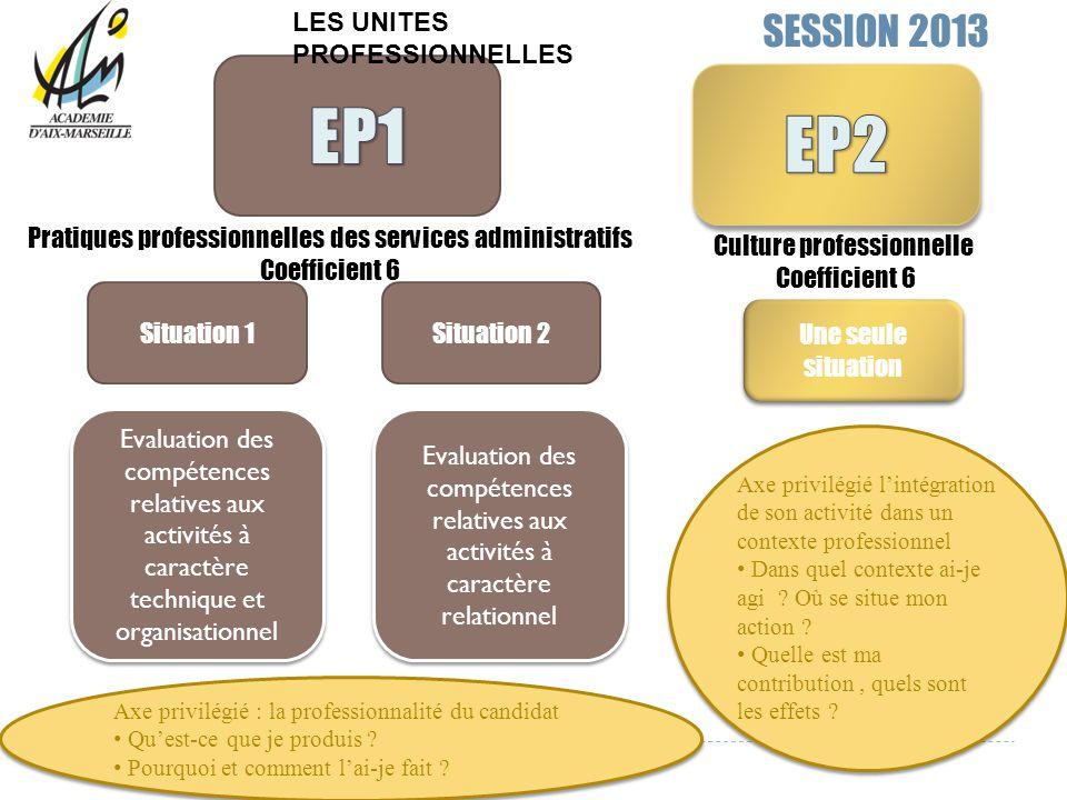 LES UNITES PROFESSIONNELLES SESSION 2013 Pratiques professionnelles des services administratifs Coefficient 6 Culture professionnelle Coefficient 6 Si