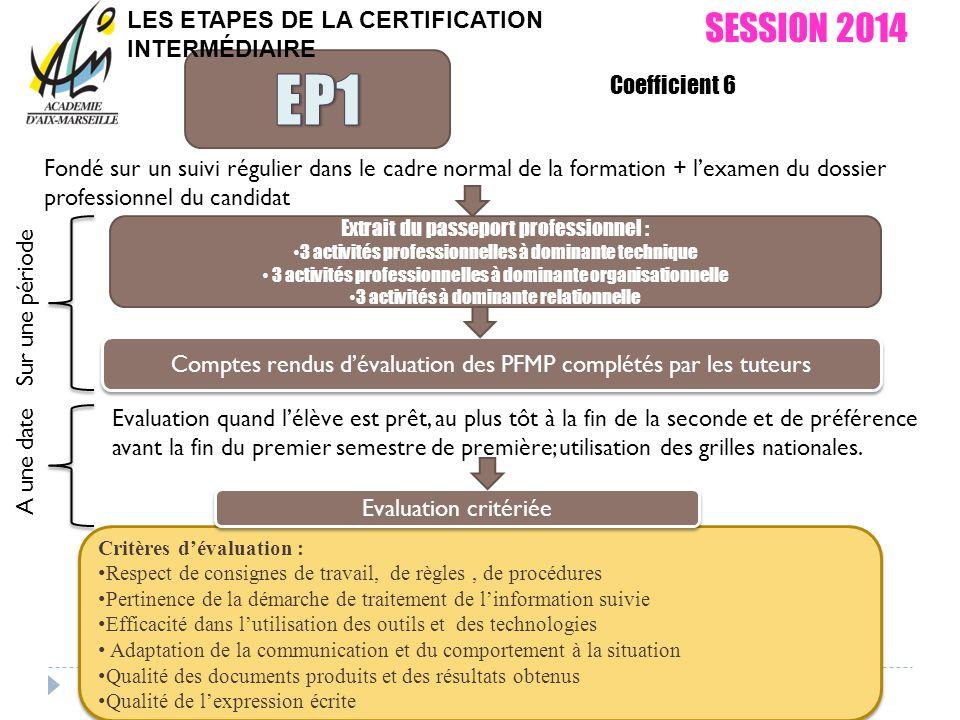 LES ETAPES DE LA CERTIFICATION INTERMÉDIAIRE SESSION 2014 Coefficient 6 Extrait du passeport professionnel : 3 activités professionnelles à dominante