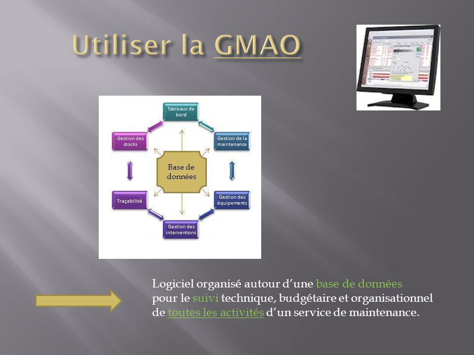 Base de données Logiciel organisé autour dune base de données pour le suivi technique, budgétaire et organisationnel de toutes les activités dun service de maintenance.