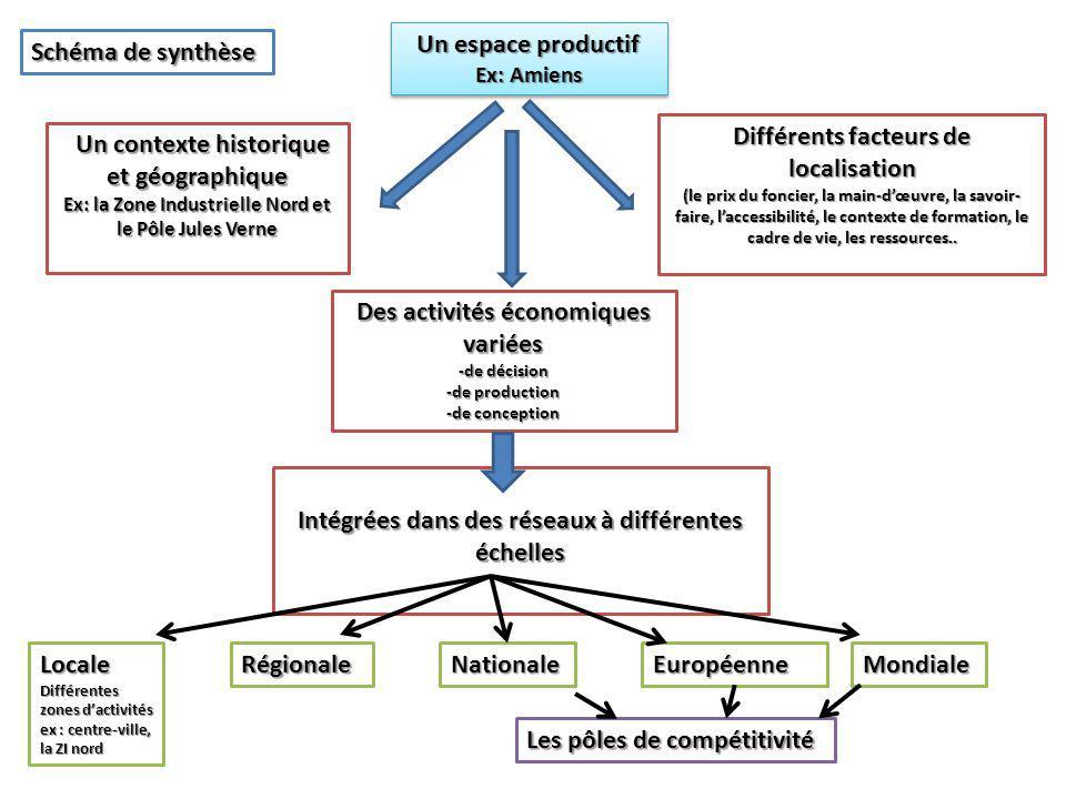 Un espace productif Ex: Amiens Un espace productif Ex: Amiens Un contexte historique et géographique Un contexte historique et géographique Ex: la Zon