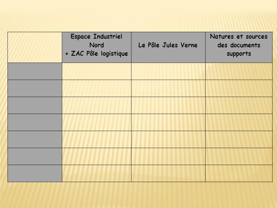 Espace Industriel Nord + ZAC Pôle logistique Le Pôle Jules Verne Natures et sources des documents supports