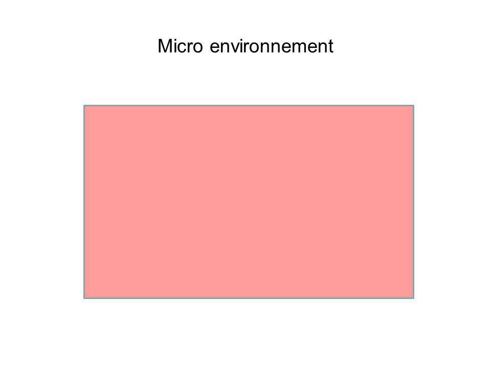 Micro environnement