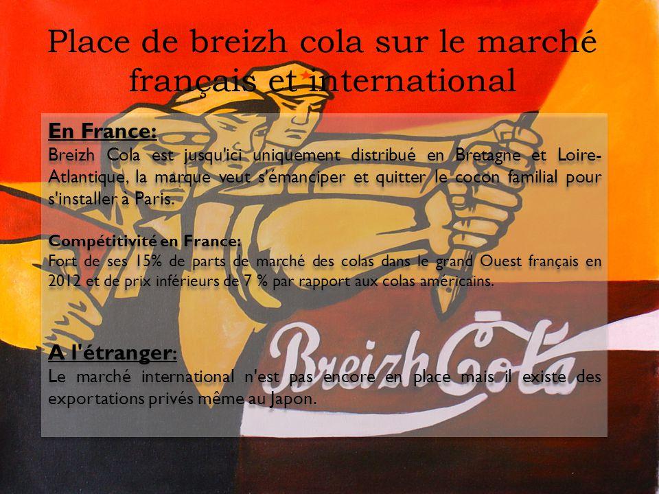Place de breizh cola sur le marché français et international En France: Breizh Cola est jusqu ici uniquement distribué en Bretagne et Loire- Atlantique, la marque veut s émanciper et quitter le cocon familial pour s installer à Paris.