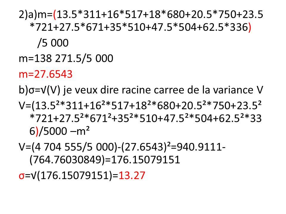 2)a)m=(13.5*311+16*517+18*680+20.5*750+23.5 *721+27.5*671+35*510+47.5*504+62.5*336) /5 000 m=138 271.5/5 000 m=27.6543 b)σ=(V) je veux dire racine carree de la variance V V=(13.5²*311+16²*517+18²*680+20.5²*750+23.5² *721+27.5²*671²+35²*510+47.5²*504+62.5²*33 6)/5000 –m² V=(4 704 555/5 000)-(27.6543)²=940.9111- (764.76030849)=176.15079151 σ=(176.15079151)=13.27