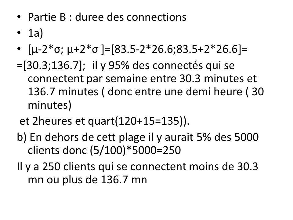 2) a) 65=Q1 donc il y a au moins 25% des connectés qui se connectent moins de 65 minutes, or (25/100)*5000=1250.
