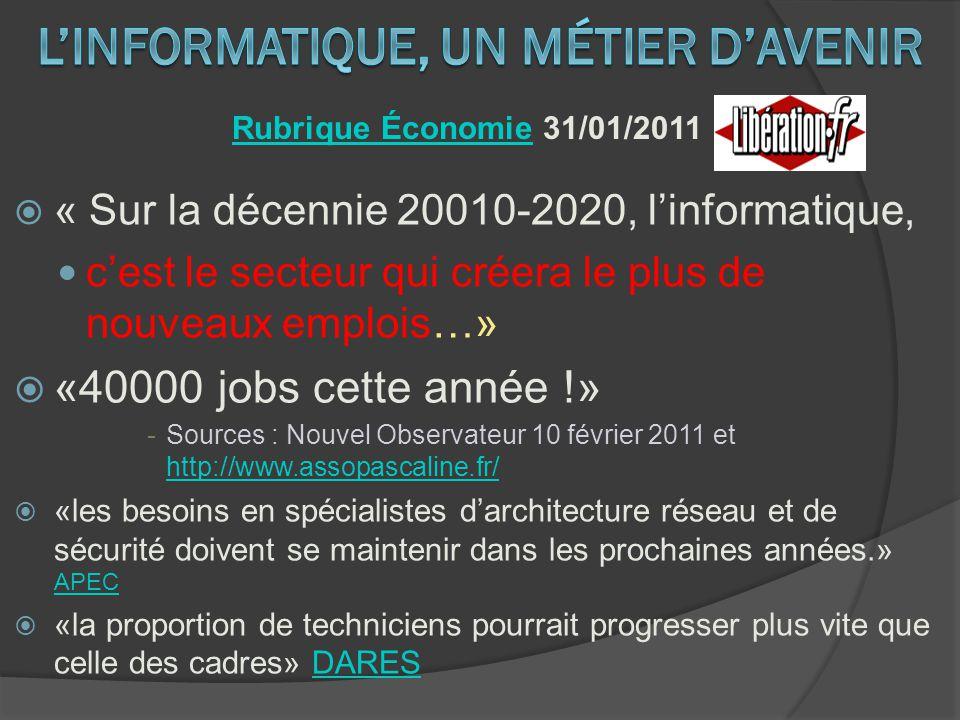 « Sur la décennie 20010-2020, linformatique, cest le secteur qui créera le plus de nouveaux emplois…» «40000 jobs cette année !» -Sources : Nouvel Obs