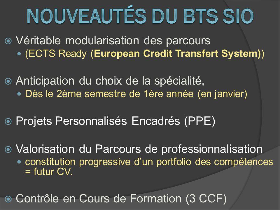 Véritable modularisation des parcours (ECTS Ready (European Credit Transfert System)) Anticipation du choix de la spécialité, Dès le 2ème semestre de