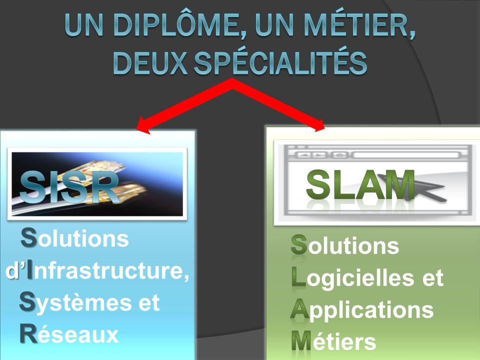 S S olutions d I d I nfrastructure, S S ystèmes et R R éseaux