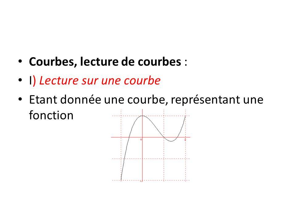 Courbes, lecture de courbes : I) Lecture sur une courbe Etant donnée une courbe, représentant une fonction