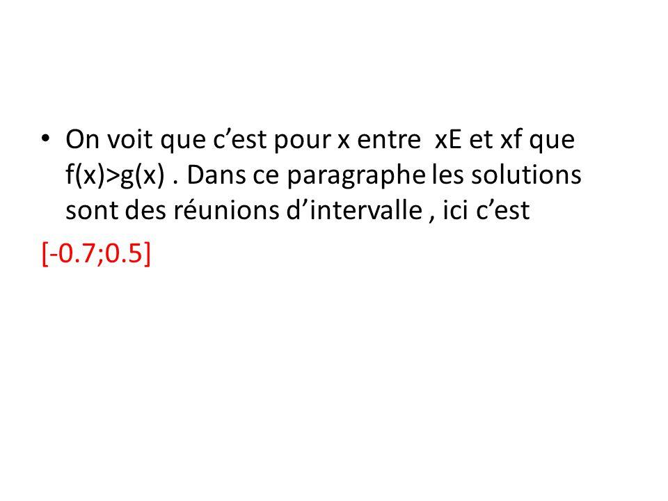 On voit que cest pour x entre xE et xf que f(x)>g(x). Dans ce paragraphe les solutions sont des réunions dintervalle, ici cest [-0.7;0.5]
