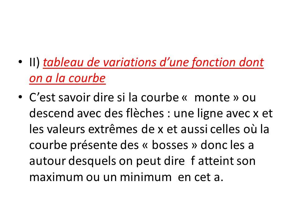 II) tableau de variations dune fonction dont on a la courbe Cest savoir dire si la courbe « monte » ou descend avec des flèches : une ligne avec x et