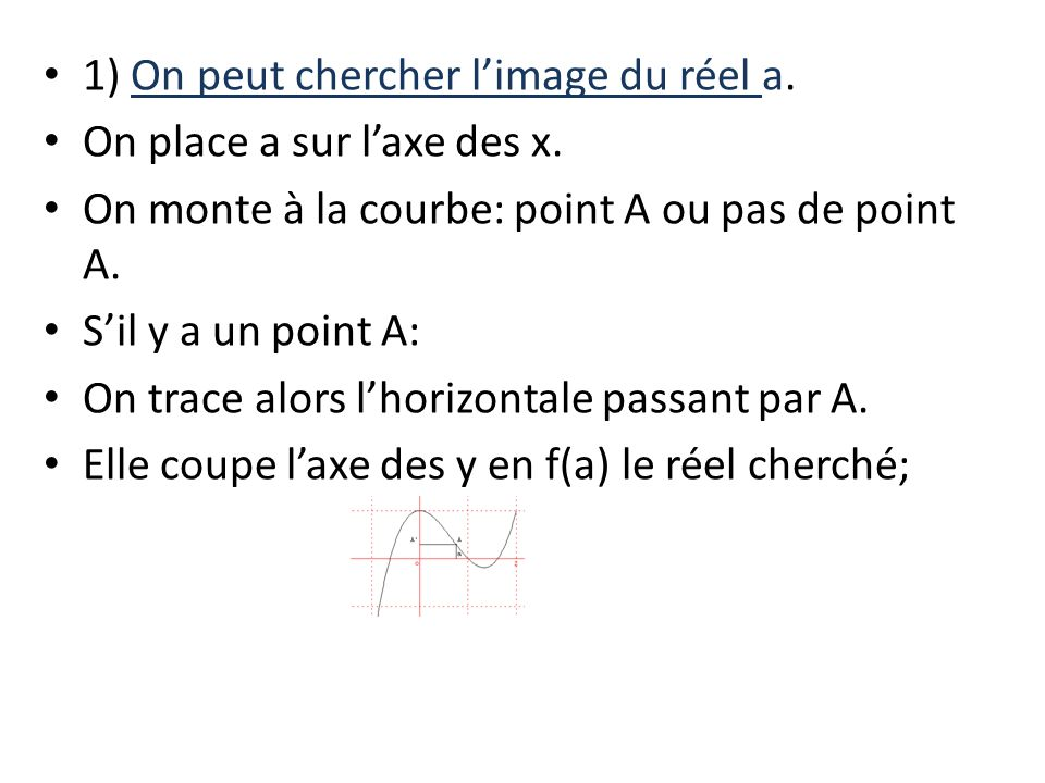 1) On peut chercher limage du réel a. On place a sur laxe des x. On monte à la courbe: point A ou pas de point A. Sil y a un point A: On trace alors l