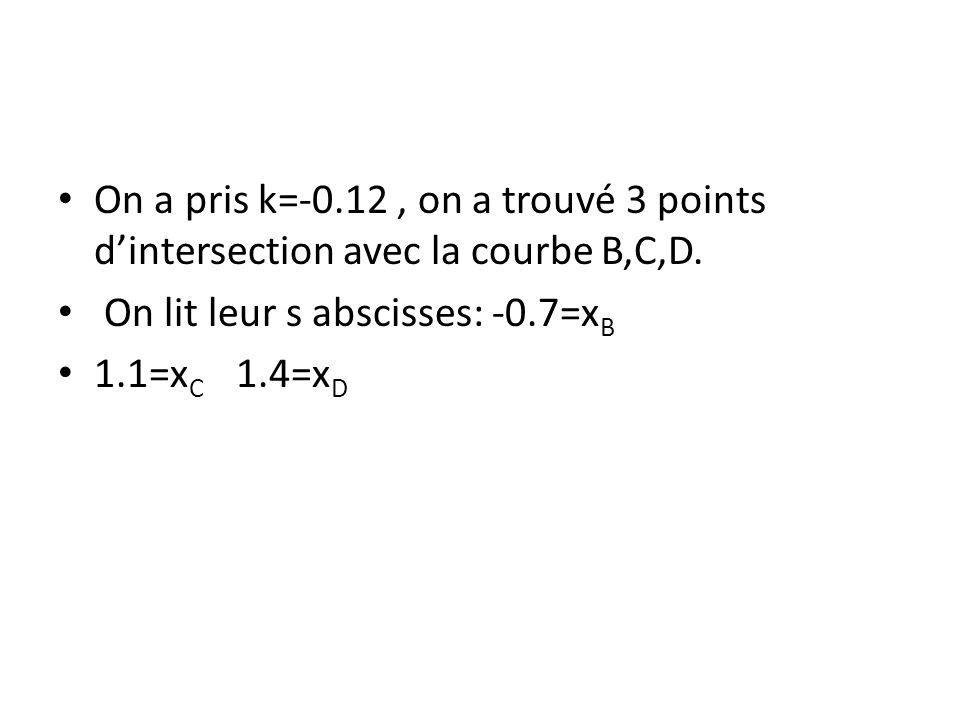 On a pris k=-0.12, on a trouvé 3 points dintersection avec la courbe B,C,D.