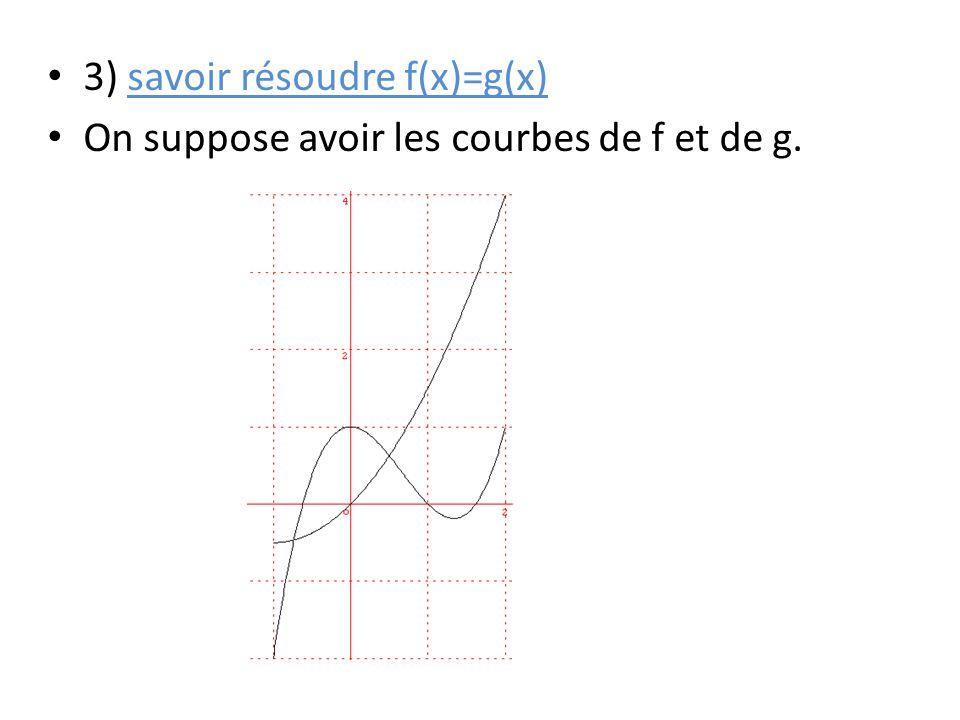 Dans le dessin ci-dessus, resoudre f(x)=g(x) cest chercher les x des points dintersection des deux courbes.