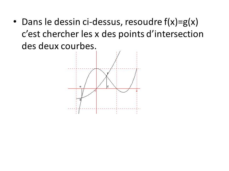 Avec la courbe ci-dessous on voit quil y deux points dintersection E et f et on lit leurs abscisses x E =-0.7 x F =0.54 4) Savoir résoudre f(x)>g(x).