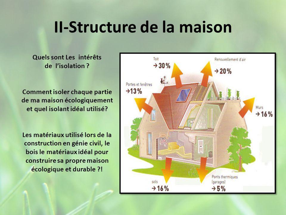 II-Structure de la maison Quels sont Les intérêts de lisolation ? Comment isoler chaque partie de ma maison écologiquement et quel isolant idéal utili