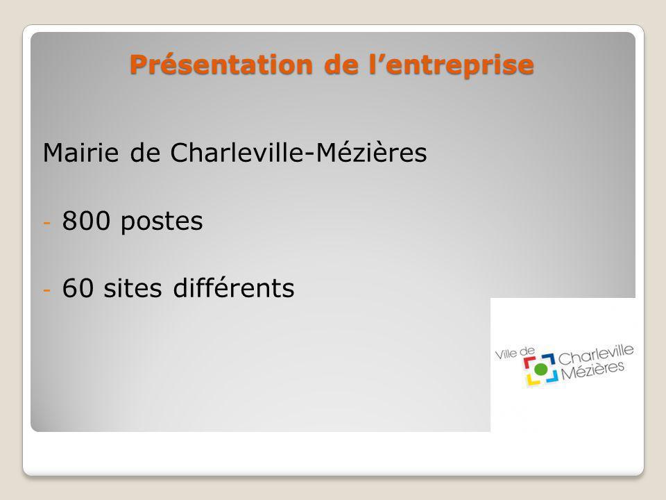 Présentation de lentreprise Mairie de Charleville-Mézières - 800 postes - 60 sites différents