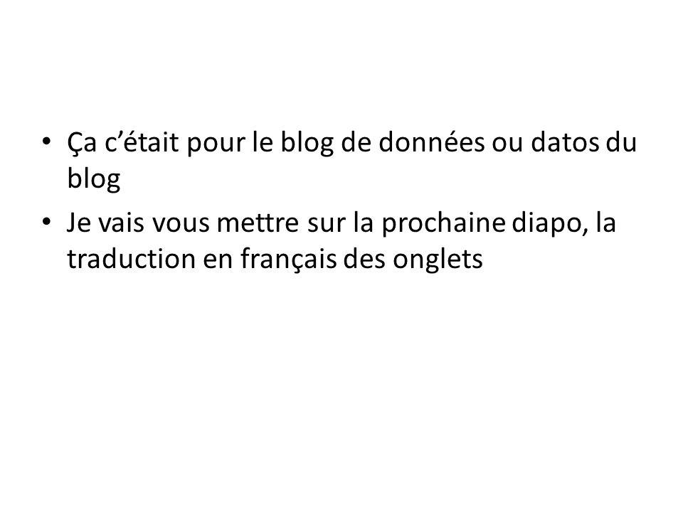 Ça cétait pour le blog de données ou datos du blog Je vais vous mettre sur la prochaine diapo, la traduction en français des onglets