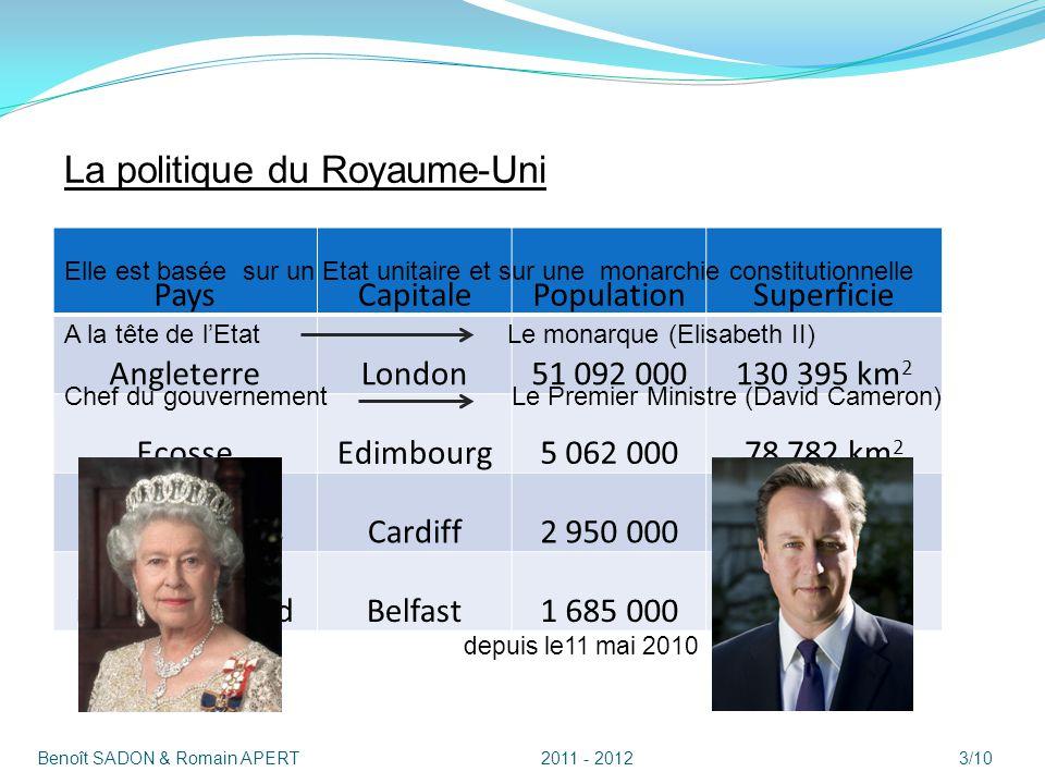 Reine depuis le 6 février 1952 Premier Ministre depuis le11 mai 2010 Benoît SADON & Romain APERT 2011 - 20123/10 PaysCapitalePopulationSuperficie Angl