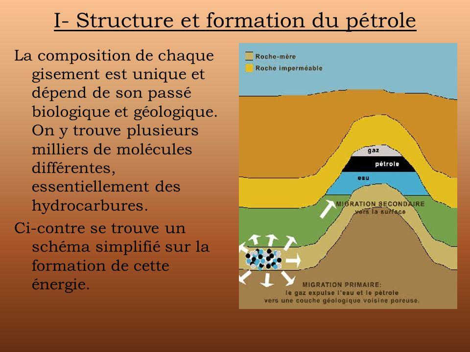 I- Structure et formation du pétrole La composition de chaque gisement est unique et dépend de son passé biologique et géologique.