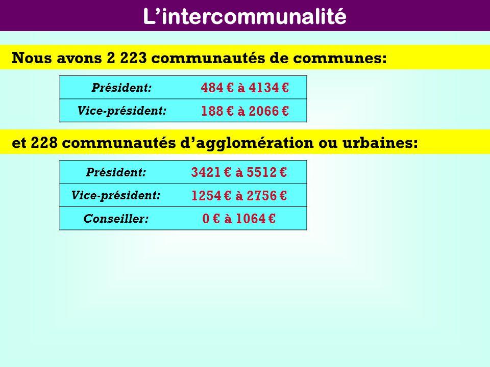 Lintercommunalité Nous avons 2 223 communautés de communes: Président: 484 à 4134 Vice-président: 188 à 2066