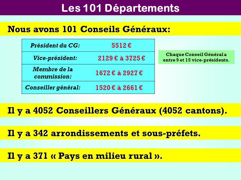 Les 101 Départements Nous avons 101 Conseils Généraux: Président du CG: 5512 Vice-président: 2129 à 3725 Membre de la commission: 1672 à 2927 Conseill